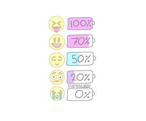 emojis, emoji, and battery image