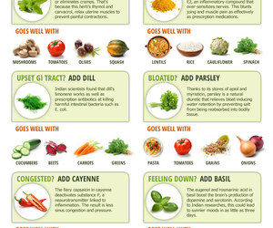 herbs and food image