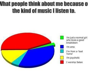 music, emo, and bands image