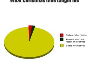 funny, graphs, and lol image