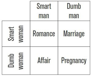 man, pregnancy, and romance image