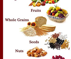 eating health image