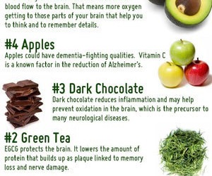 food, health, and diet image