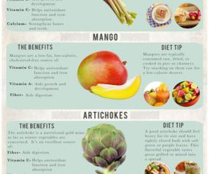 diet, food, and guide image