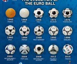 evolution and football image