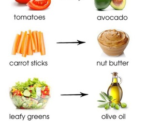 healthy and nutrition image