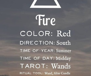 fire and zodiac image