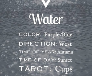 water and zodiac image