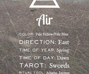 air, zodiac, and element image