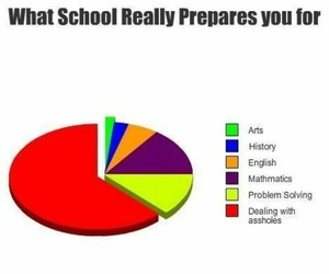 school, funny, and assholes image