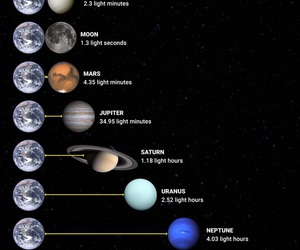 light, science, and solar system image