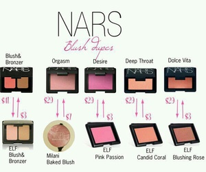 makeup, dupe, and nars image