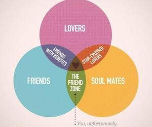 friends, lovers, and soul mate image