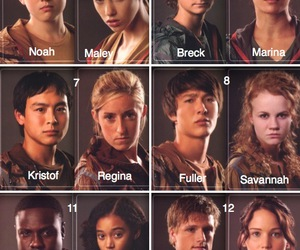 the hunger games and tributes image