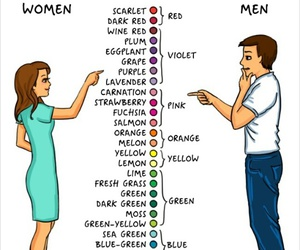 woman, colors, and men image