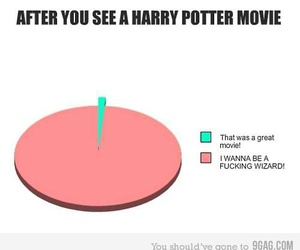 harry potter, movie, and wizard image