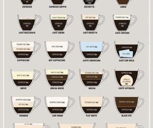 coffee, espresso, and guide image