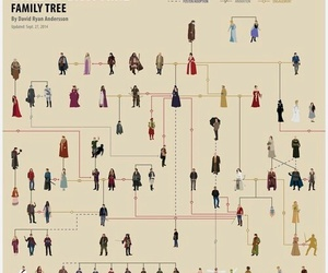 once upon a time, family tree, and ouat image