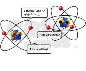 chemistry, positive, and molecules image