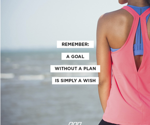 motivation, goals, and fitness image