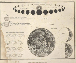 moon, space, and astronomy image