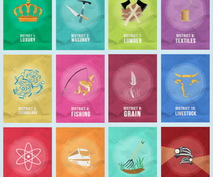 the hunger games, district, and hunger games image