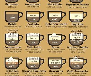 breakfast, coffee, and menu image