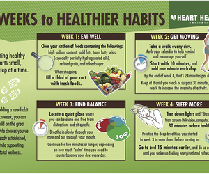 healthy food, healthy life, and healthy habits image