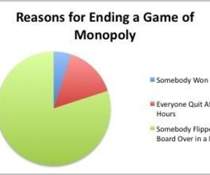 monopoly and funny image