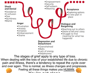 angels, cycle, and grief image