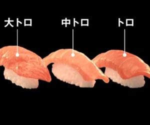 edit and sushi image
