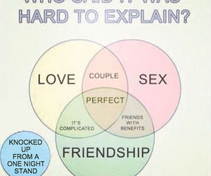 boyfriend, diagram, and difficult image