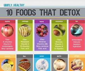 food, healthy, and detox image