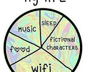 music, food, and wifi image