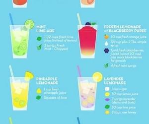 drink, diy, and lemonade image