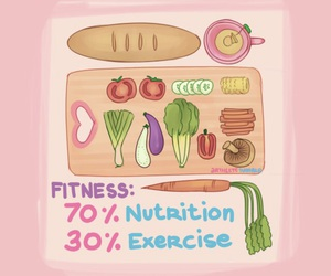 fitness, exercise, and nutrition image
