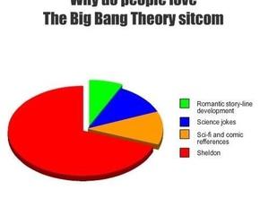 the big bang theory, sheldon, and big bang theory image