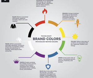 color, color wheel, and psychology image