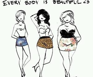 beautiful and body image