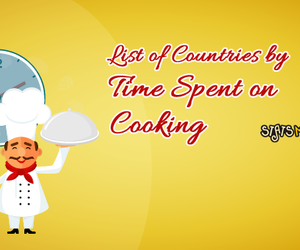 cooking, statistics, and time image