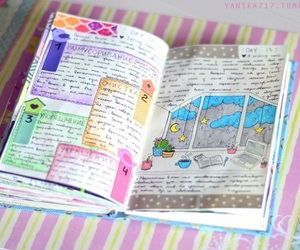 inspiration, planning, and studying image