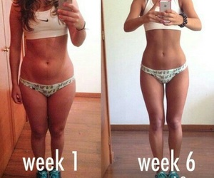 motivation, fitness, and body image