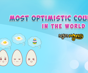 countries, optimism, and world image