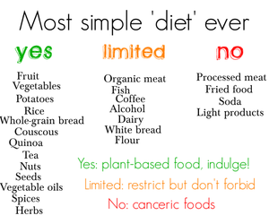 diet, food, and fit image
