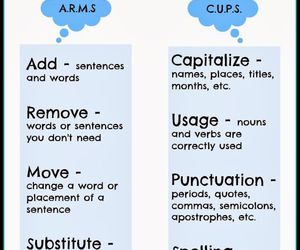 words, writing, and complicated words image