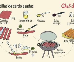 comida, diy, and costillas de cerdo image