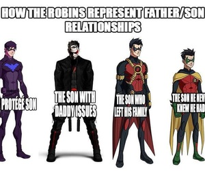 dick grayson, tim drake, and robin image