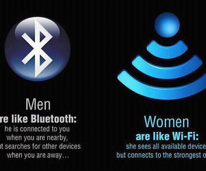 bluetooth, phone, and signal image