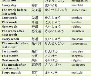 japan, lenguage, and japanese image