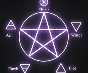 elements and wicca image